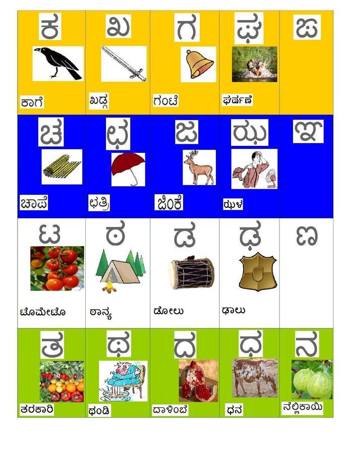 Kannada Varnamala Chart
